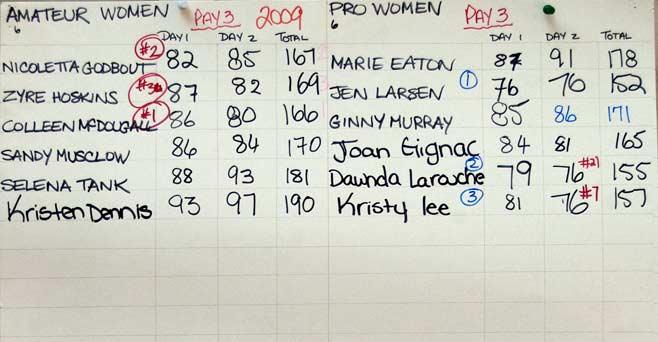 2009 Pro Women & Amateur Women Results
