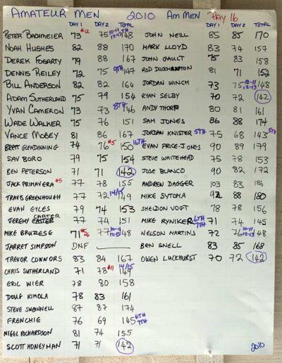2010 Amateur Men Results