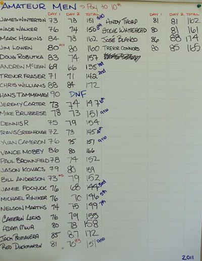2011 Amateur Men Results