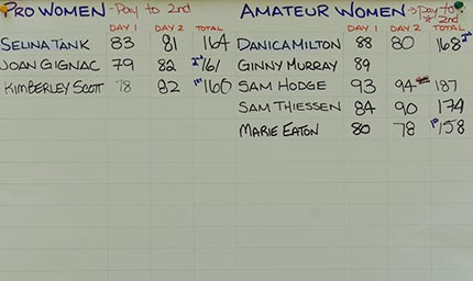 2011 Pro and Amateur Women Results