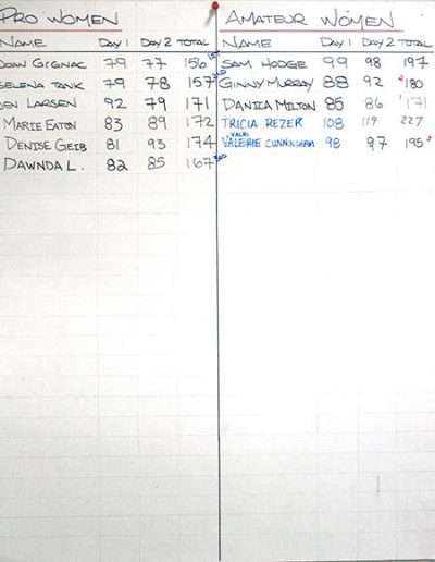 2012 Pro and Amateur Women Results