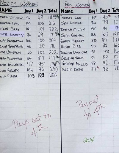 2014 Pro and Novice Women Results