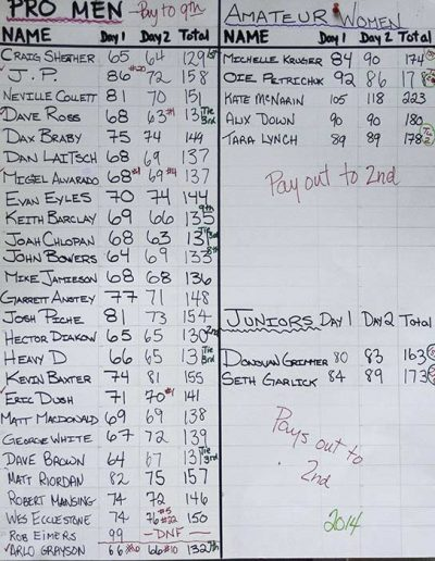 2014 Pro and Pro Men and Amateur Women Results