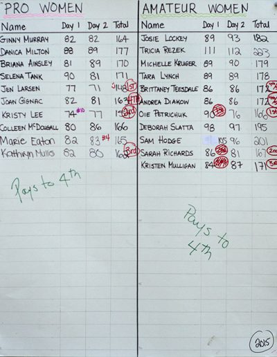 2015 Pro and Amateur Women Results