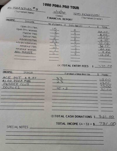 1990 financial report 2